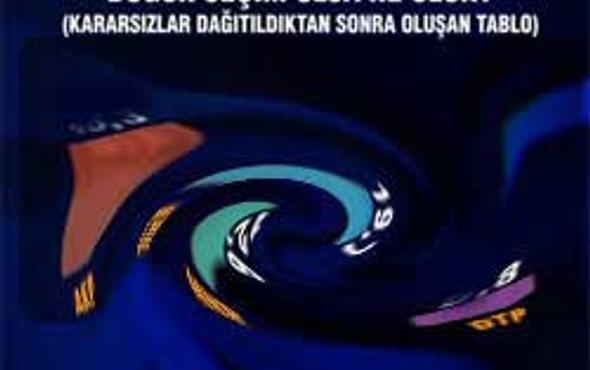 İstanbulda son seçim anketi