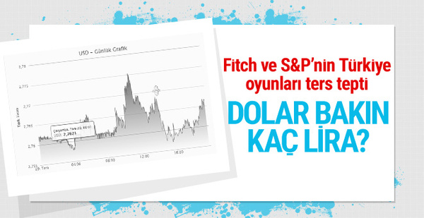 Dolar kaç TL 31.01.2017 dolar yorumları oyun tutmadı!