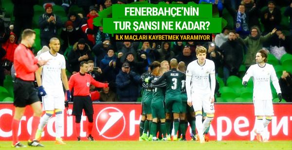 Fenerbahçe'nin tur şansı 27'de 1