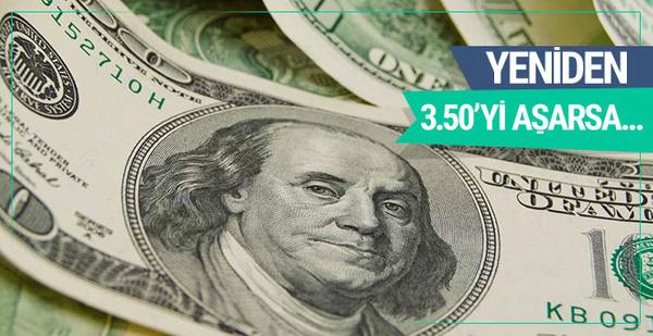 Dolar ne kadar ne olur? (Merkez Bankası Dolar/TL tahmini)
