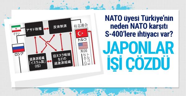 Türkiye neden S-400 almak zorunda Japonlar işi çözdü!