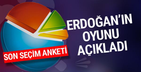Son seçim anketi sonucu Erdoğan'ın oy oranını açıkladı