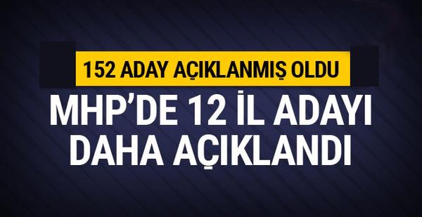 MHP'de 12 il başkan adayı daha açıklandı