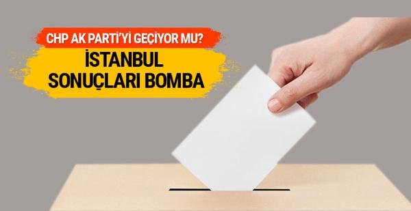 Son seçim anketi İstanbul sonuçları bomba