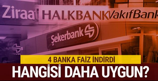 Konut kredi faizi en uygun hangi bankada işte detaylar