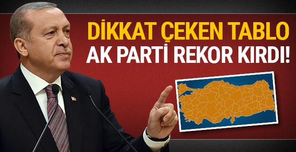 Dikkat çeken tablo: AK Parti rekor kırdı!