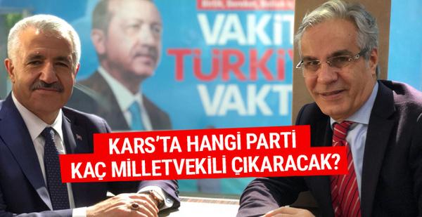 Kars'ta hangi parti kaç milletvekili çıkaracak?