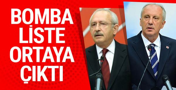 İşte CHP'de imzasını geri çeken 31 delege!