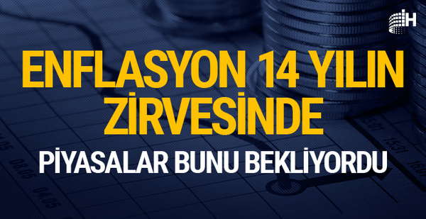 Ağustos ayı enflasyonu şok etti! 14 yılın zirvesini gördü işte rakamlar