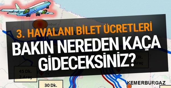 İstanbul 3. yeni havaalanı seferleri nereden var işte saatleri ve ücreti!