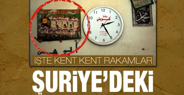 Suriye'deki Türk nüfusu ne kadar?