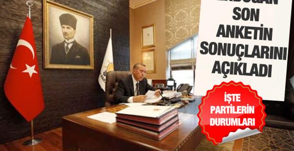 Erdoğan AK Parti'nin oy oranını açıkladı!