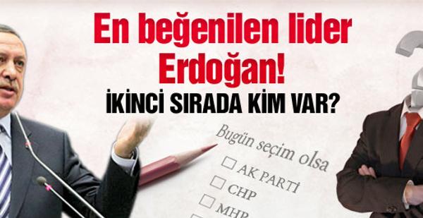 En beğenilen lider Erdoğan, peki ikinci kim?