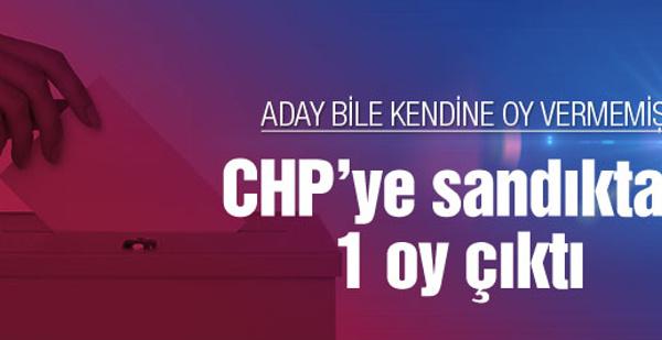 Züğürt ağa gerçek oldu! CHP'ye 1 oy çıktı