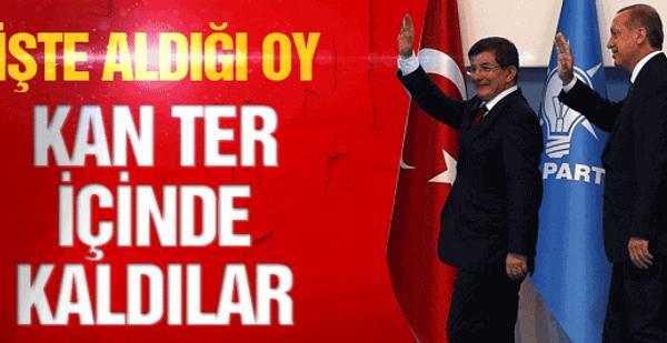 Erdoğan ve Davutoğlu kan ter içinde kaldı - AK Parti kongresi