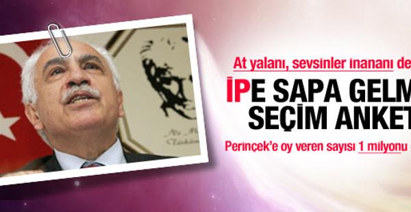 SONAR'dan İP'e sapa gelmez seçim anketi!