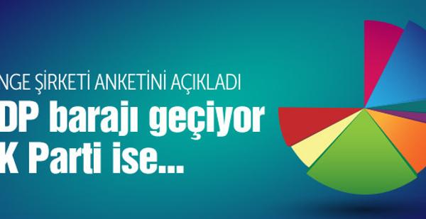 Son seçim anketinde kritik sonuçlar! HDP barajı geçti mi?