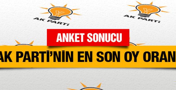AK Parti'nin en son oy oranı iktidar olabilecek mi?