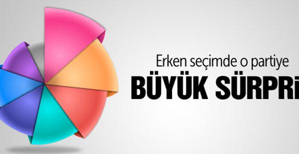 Seçim anketçisinden kritik 'HDP ve erken seçim' iddiası