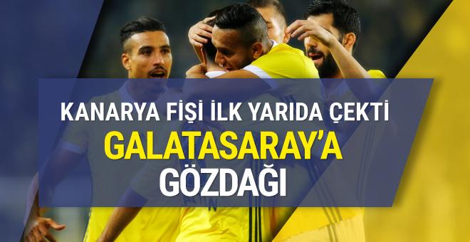 Fenerbahçe-Yeni Malatyaspor maçı golleri ve geniş özeti