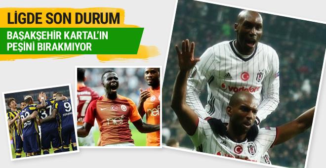 Süper Lig'de 9 hafta kala son durum