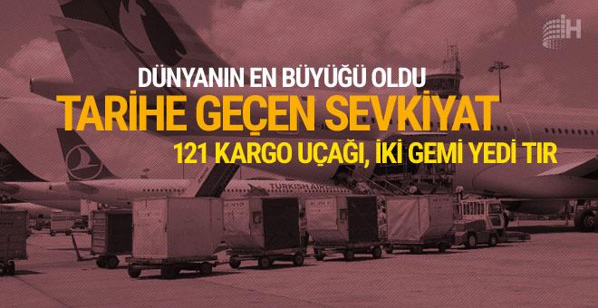 Türkiye dünyanın en büyük sevkiyatını yaptı