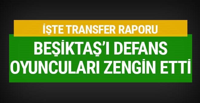 Beşiktaş'ın defans oyuncuları zengin etti!