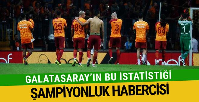 Galatasaray'ın istatistiği şampiyonluk habercisi
