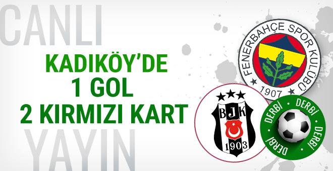 Fenerbahçe Beşiktaş maçı CANLI YAYIN