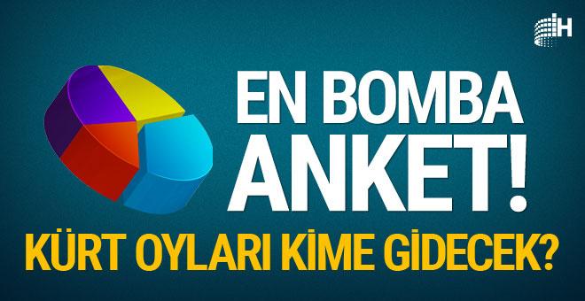Kürtler'in oyu kime gidecek? Bölgedeki 15 ilden bomba sonuçlar...