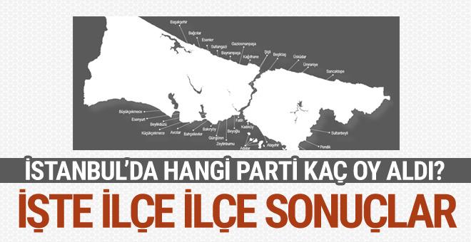 İstanbul'da sonuçlar nasıl? Hangi parti hangi ilçeden kaç oy aldı!