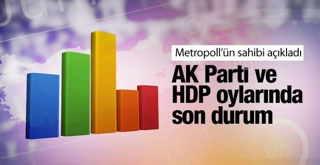 1 Kasım AK Parti ve HDP seçim sonuçları! İşte son anket