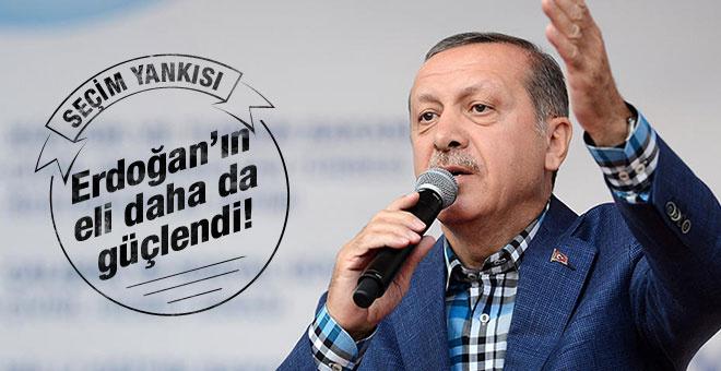 Dünya basınında AK Parti yankısı!