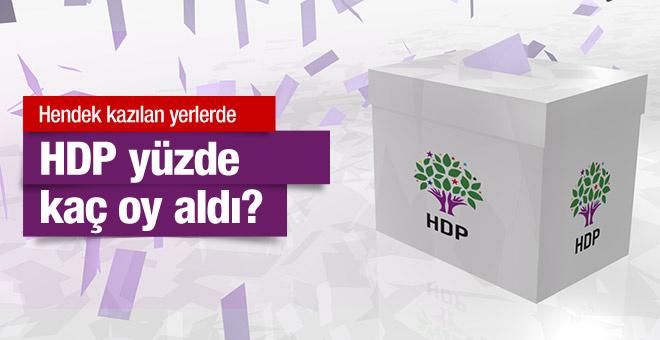 Hendek kazılan yerlerden HDP kaç oy aldı?