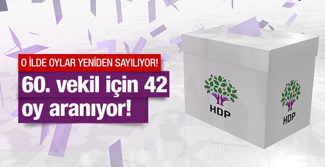 HDP 42 oy daha bulursa 60. milletvekili tamam!