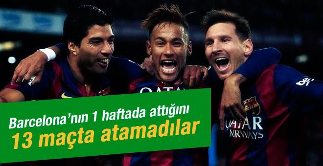 Barça'nın 1 haftada attığını 13 maçta atamadılar