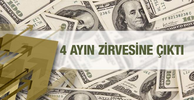 Dolar kuru altın fiyatları bugün son durum 20 Ocak 2106