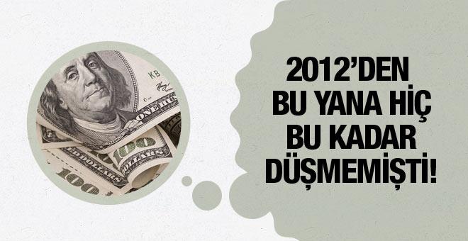 Dolar kuru bugün ne olur düşer mi çıkar mı?