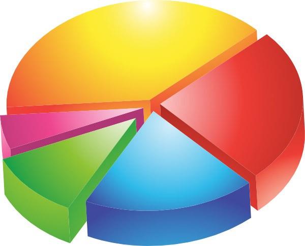 Darbe sonrası çarpıcı anket sonuçları seçimi bilen Adil Gür açıkladı