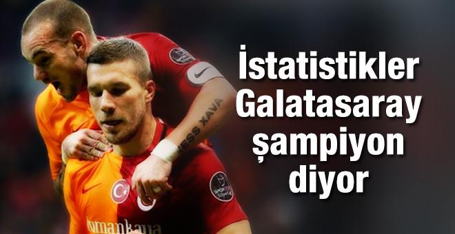 İstatistikler şampiyon Galatasaray diyor!