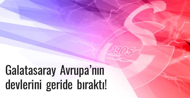Galatasaray Avrupa'nın devlerini geride bıraktı!