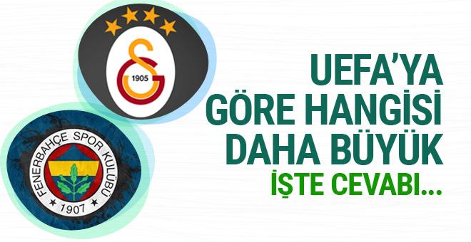 UEFA'da Fenerbahçe Galatasaray tartışması