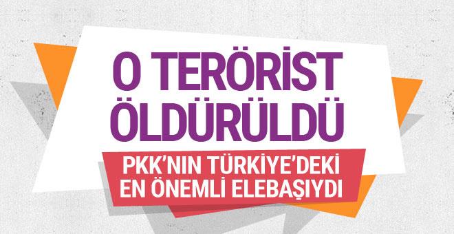 Türkiye'de olan 'Kırmızı Liste