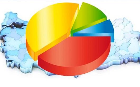 Son seçim anketi sonuçları bomba! Oy oranlarına bakın
