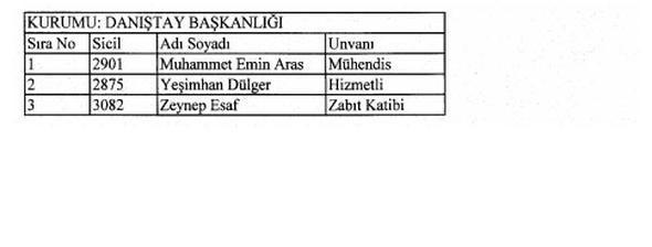 KHK ile göreve iade edilen memurlar 29 Mart resmi gazetesi