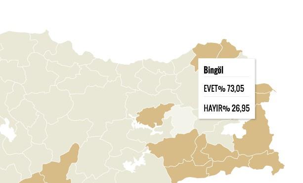 Kürt illeri referandum sonuçları bomba! Kimse beklemiyordu