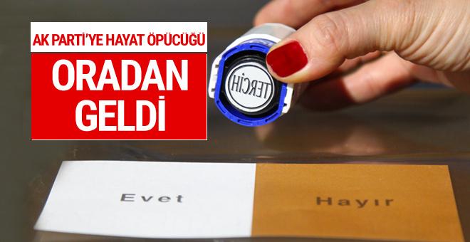 Referandumda AK Parti'ye hayat öpücüğü oradan geldi