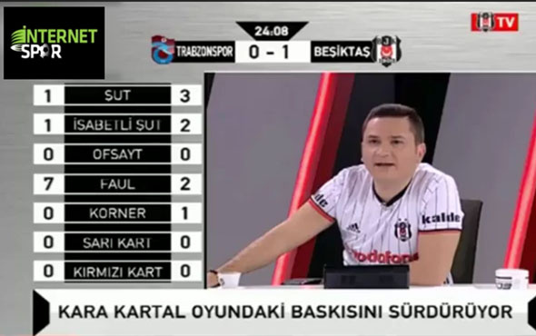 Okay Yokuşlu'nun Trabzonspor'a attığı golde BJK TV!
