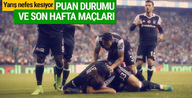 Süper Lig 31. hafta puan durumu   Süper Lig kalan maçlar