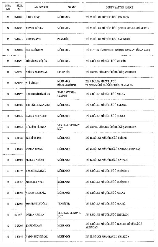 Yeni KHK ihraç edilenlerin listesi 25 Ağustos 2017 Resmi gazete
